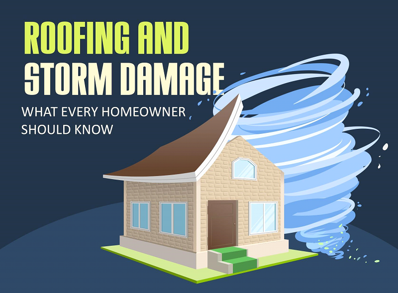 Roofing and Storm Damage: What Every Homeowner Should Know